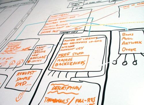 Imagen obtenida de: http://www.sxc.hu/profile/jnatiuk