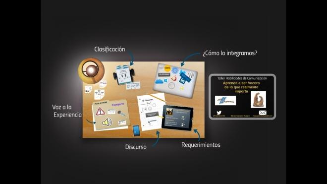 Material Multimedia Utilizado
