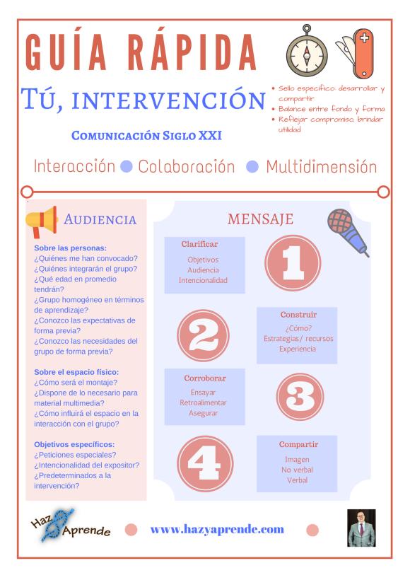 Comunicación, audiencia, recomendaciones, speakers